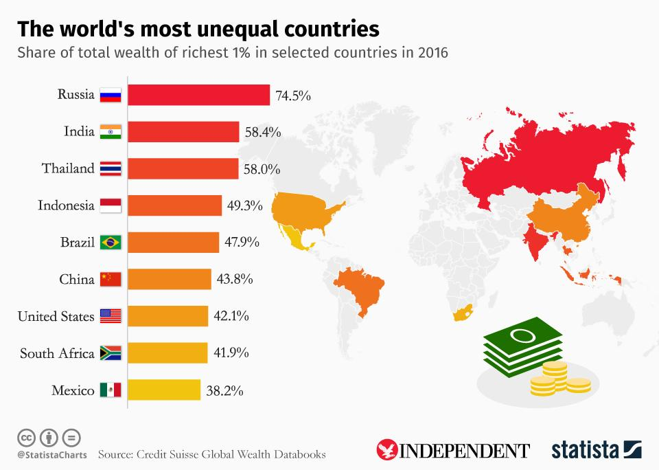 our full unequal world The health gap: the challenge of an unequal world chemical and allow all our children to fl ourish the health gap: the challenge of an unequal world.